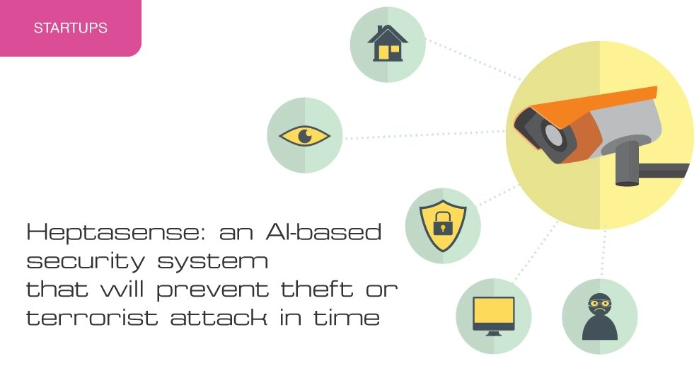 Heptasense: an AI-based security system that will prevent theft or terrorist attack in time