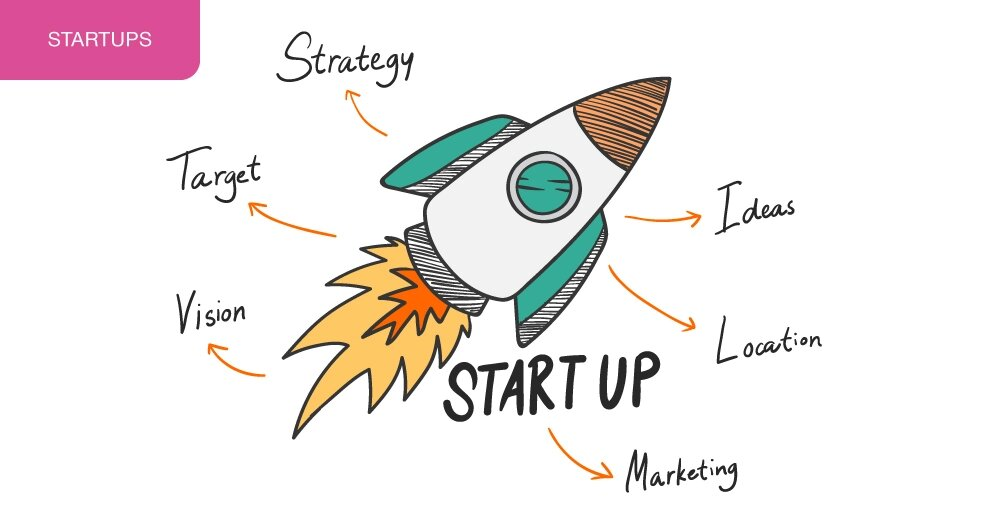How to promote your startup: first steps